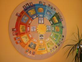 Geburtstagskalender im kreis geburtstagskalender pinterest for Raumgestaltung lernen